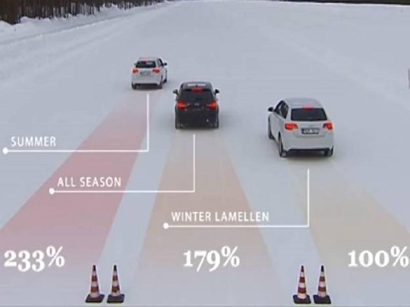Razlika između zimskih, univerzalnih i letnjih guma