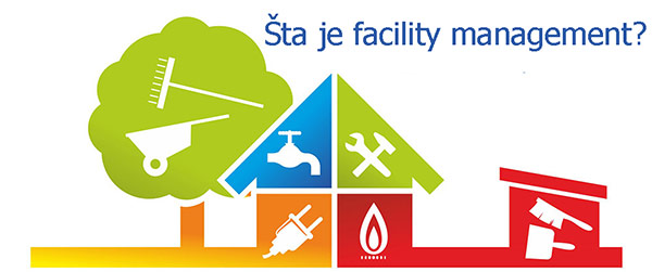 Šta je facility management