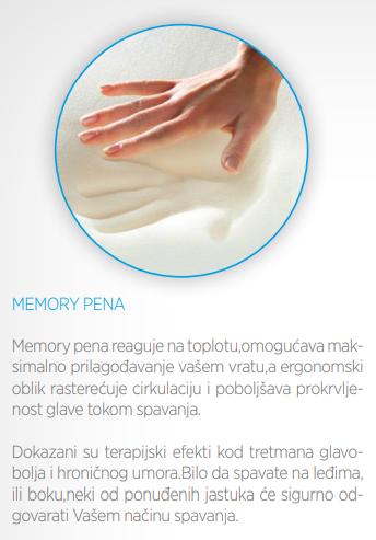 Medicinski jastuk za spavanje memory pena