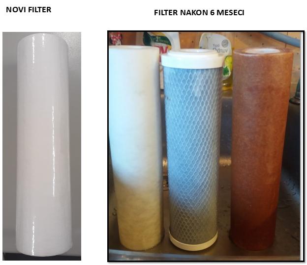 RO sistem preciscena magnetizovana nobel voda