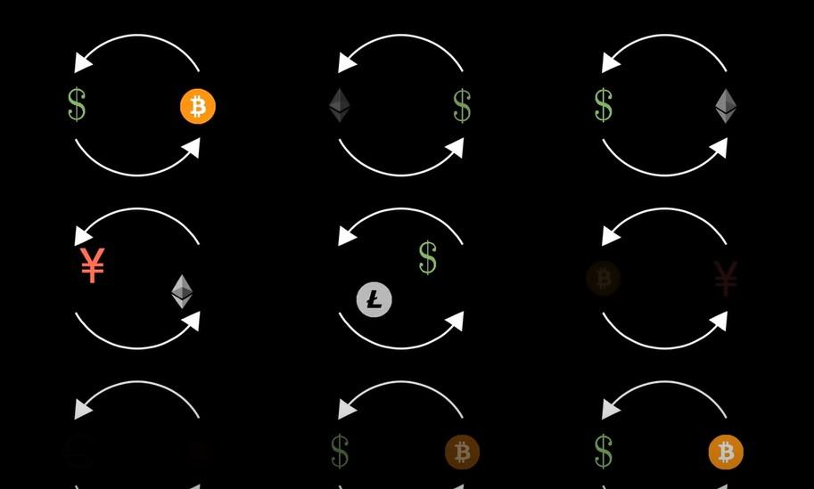 Bitcoin transakcije